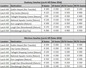 Coach transfer rates